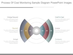 Process Of Cost Monitoring Sample Diagram Powerpoint Images
