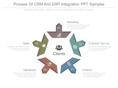 Process Of Crm And Erp Integration Ppt Samples