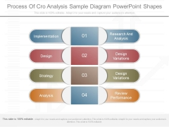 Process Of Cro Analysis Sample Diagram Powerpoint Shapes