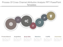 Process Of Cross Channel Attribution Analysis Ppt Powerpoint Templates