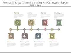 Process Of Cross Channel Marketing And Optimization Layout Ppt Slides