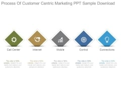 Process Of Customer Centric Marketing Ppt Sample Download