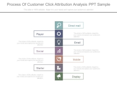 Process Of Customer Click Attribution Analysis Ppt Sample