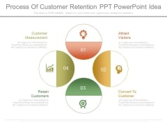 Process Of Customer Retention Ppt Powerpoint Idea