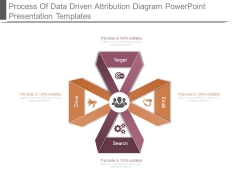 Process Of Data Driven Attribution Diagram Powerpoint Presentation Templates