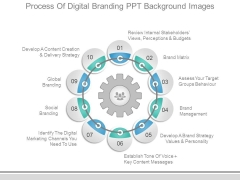 Process Of Digital Branding Ppt Background Images