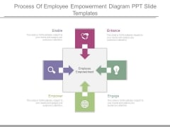 Process Of Employee Empowerment Diagram Ppt Slide Templates