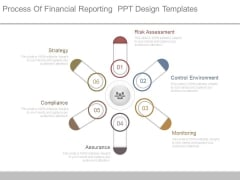 Process Of Financial Reporting Ppt Design Templates
