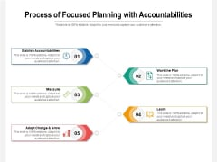 Process Of Focused Planning With Accountabilities Ppt PowerPoint Presentation File Maker PDF