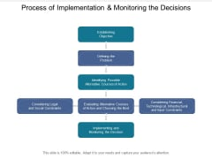 Process Of Implementation And Monitoring The Decisions Ppt PowerPoint Presentation File Clipart