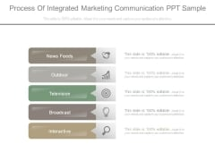 Process Of Integrated Marketing Communication Ppt Sample