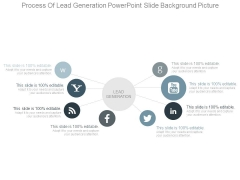 Process Of Lead Generation Powerpoint Slide Background Picture