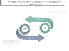 Process Of Long Term Orientation Ppt Example Ppt Presentation