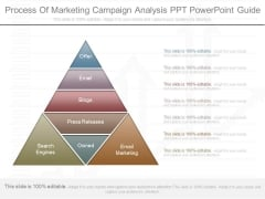 Process Of Marketing Campaign Analysis Ppt Powerpoint Guide