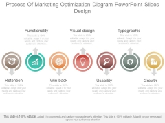 Process Of Marketing Optimization Diagram Powerpoint Slides Design