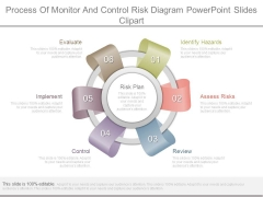 Process Of Monitor And Control Risk Diagram Powerpoint Slides Clipart