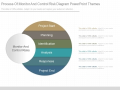 Process Of Monitor And Control Risk Diagram Powerpoint Themes