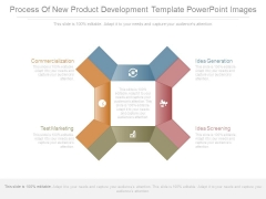 Process Of New Product Development Template Powerpoint Images