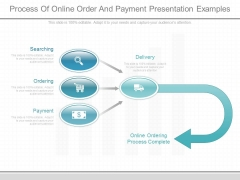 Process Of Online Order And Payment Presentation Examples
