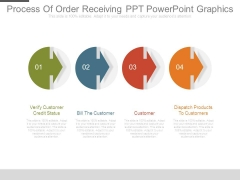 Process Of Order Receiving Ppt Powerpoint Graphics
