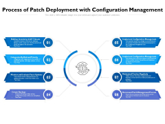 Process Of Patch Deployment With Configuration Management Ppt PowerPoint Presentation Ideas Demonstration PDF