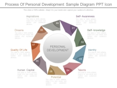 Process Of Personal Development Sample Diagram Ppt Icon