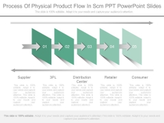 Process Of Physical Product Flow In Scm Ppt Powerpoint Slides