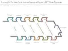 Process Of Portfolio Optimization Overview Diagram Ppt Slide Examples