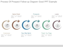 Process Of Prospect Follow Up Diagram Good Ppt Example