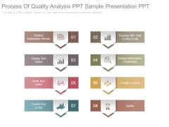 Process Of Quality Analysis Ppt Sample Presentation Ppt