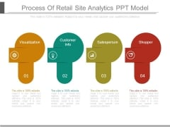 Process Of Retail Site Analytics Ppt Model