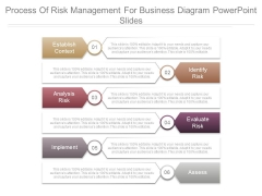 Process Of Risk Management For Business Diagram Powerpoint Slides