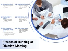 Process Of Running An Effective Meeting Ppt PowerPoint Presentation Ideas Pictures