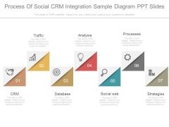 Process Of Social Crm Integration Sample Diagram Ppt Slides