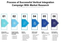 Process Of Successful Vertical Integration Campaign With Market Research Ppt PowerPoint Presentation Gallery Show PDF
