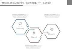Process Of Sustaining Technology Ppt Sample
