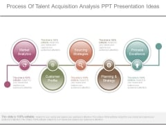 Process Of Talent Acquisition Analysis Ppt Presentation Ideas