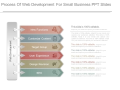 Process Of Web Development For Small Business Ppt Slides