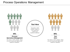 Process Operations Management Ppt PowerPoint Presentation Model Pictures Cpb