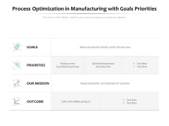 Process Optimization In Manufacturing With Goals Priorities Ppt PowerPoint Presentation Inspiration Aids