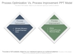 Process Optimization Vs Process Improvement Ppt Model