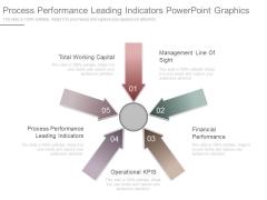 Process Performance Leading Indicators Powerpoint Graphics