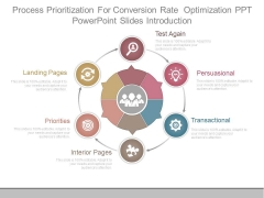 Process Prioritization For Conversion Rate Optimization Ppt Powerpoint Slides Introduction
