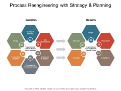 Process Reengineering With Strategy And Planning Ppt PowerPoint Presentation File Show