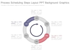 Process Scheduling Steps Layout Ppt Background Graphics
