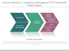 Process Selection In Operations Management Ppt Powerpoint Slides Design