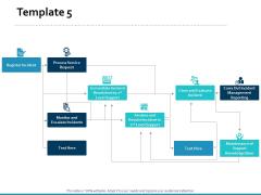 Process Service Request Ppt PowerPoint Presentation Portfolio Picture