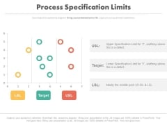 Process Specification Limits Ppt Slides
