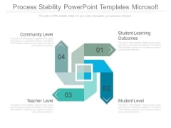 Process Stability Powerpoint Templates Microsoft