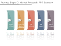 Process Steps Of Market Research Ppt Example
